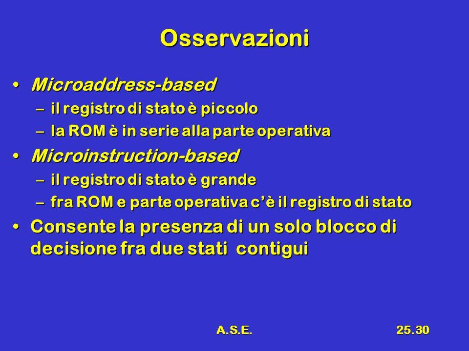 A.S.E.25.30 Osservazioni Microaddress-basedMicroaddress-based –il registro di stato è piccolo –la ROM è in serie alla parte operativa Microinstruction