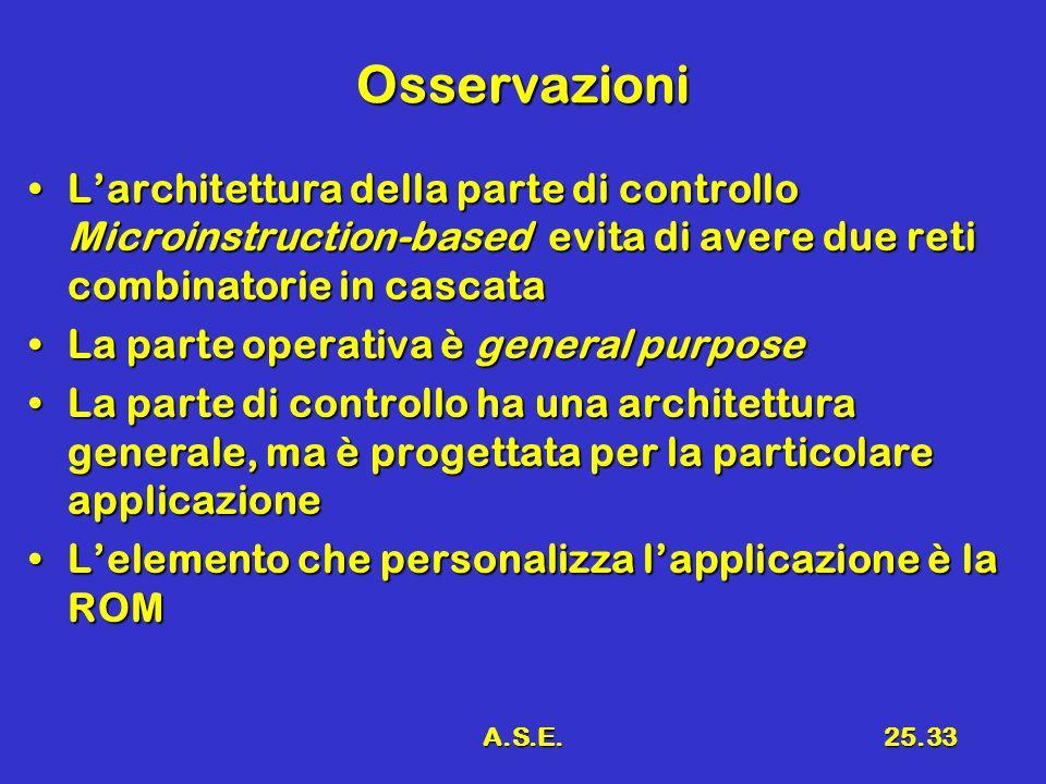 A.S.E.25.33 Osservazioni Larchitettura della parte di controllo Microinstruction-based evita di avere due reti combinatorie in cascataLarchitettura de
