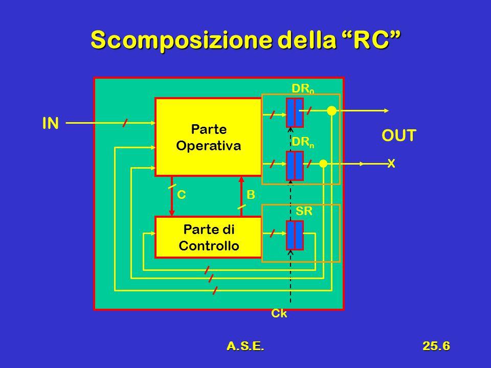 A.S.E.25.6 Scomposizione della RC Parte Operativa IN OUT SR DR n DR 0 Ck X Parte di Controllo CB