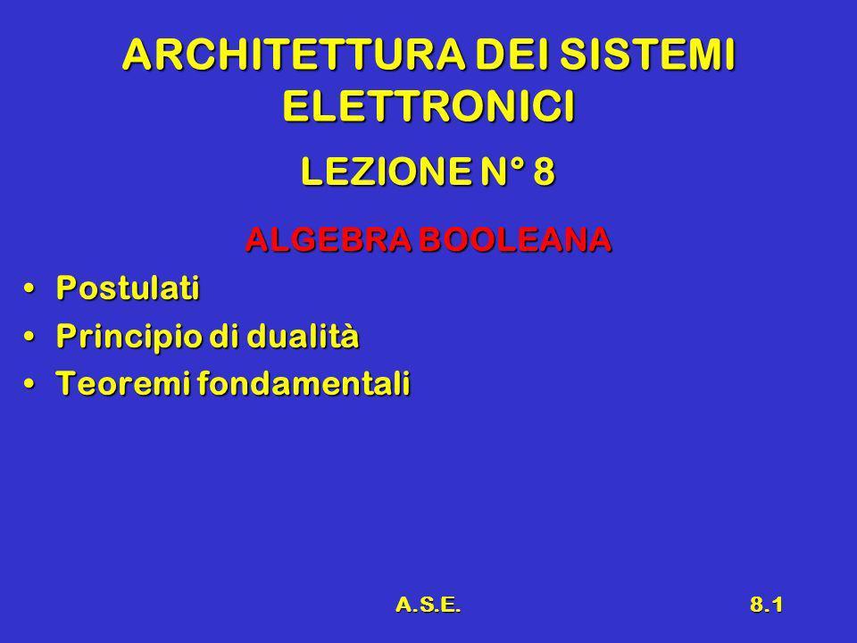 A.S.E.8.1 ARCHITETTURA DEI SISTEMI ELETTRONICI LEZIONE N° 8 ALGEBRA BOOLEANA PostulatiPostulati Principio di dualitàPrincipio di dualità Teoremi fondamentaliTeoremi fondamentali