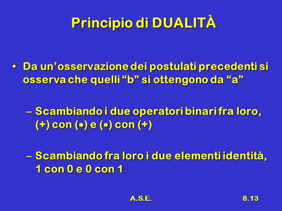 A.S.E.8.13 Principio di DUALITÀ Da unosservazione dei postulati precedenti si osserva che quelli b si ottengono da aDa unosservazione dei postulati precedenti si osserva che quelli b si ottengono da a –Scambiando i due operatori binari fra loro, (+) con ( ) e ( ) con (+) –Scambiando fra loro i due elementi identità, 1 con 0 e 0 con 1