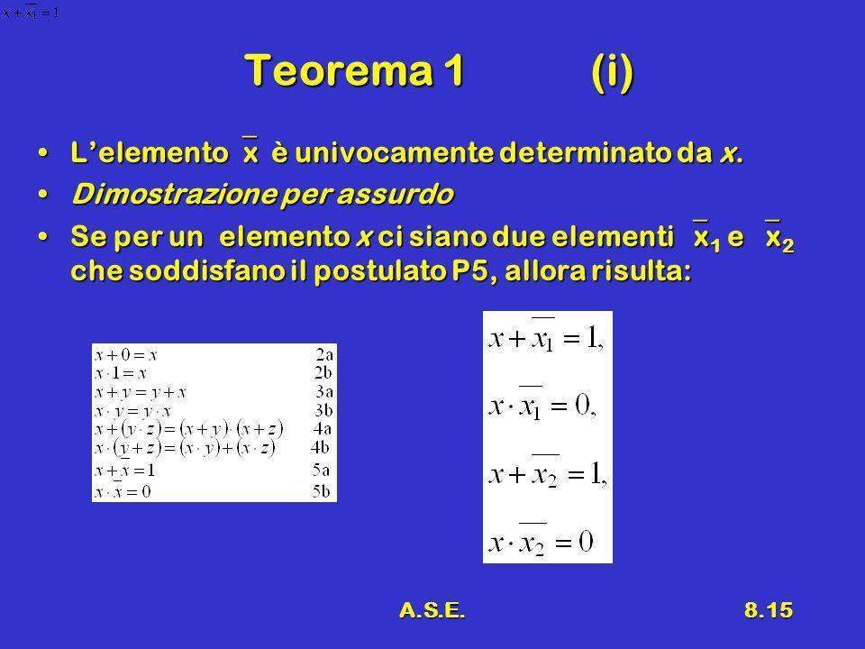 A.S.E.8.15 Teorema 1(i) Lelemento x è univocamente determinato da x.Lelemento x è univocamente determinato da x.