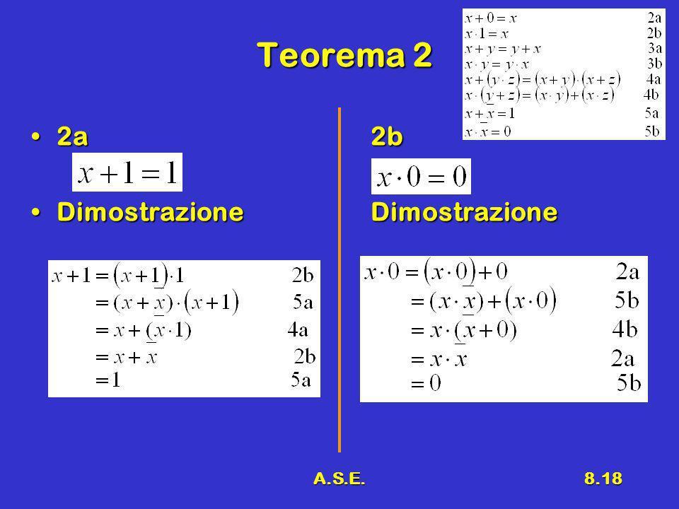 A.S.E.8.18 Teorema 2 2a2b2a2b DimostrazioneDimostrazioneDimostrazioneDimostrazione