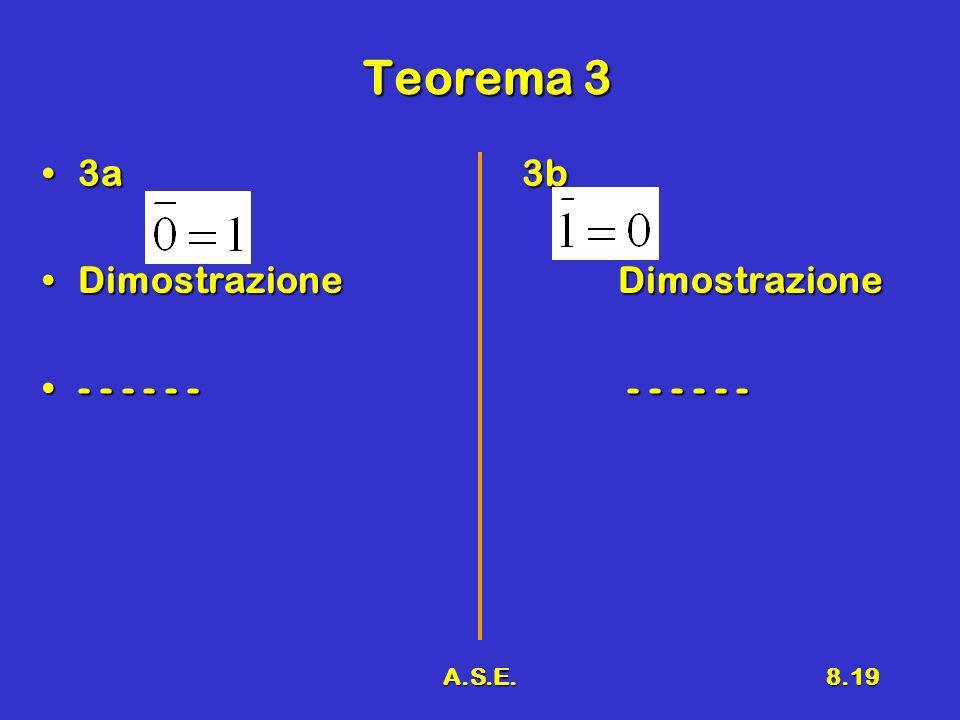 A.S.E.8.19 Teorema 3 3a3b3a3b DimostrazioneDimostrazioneDimostrazioneDimostrazione - - - - - - - - - - - -- - - - - - - - - - - -