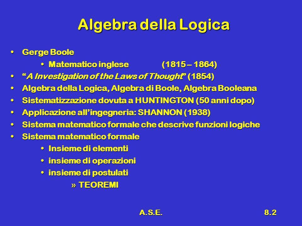 A.S.E.8.2 Algebra della Logica Gerge BooleGerge Boole Matematico inglese(1815 – 1864)Matematico inglese(1815 – 1864) A Investigation of the Laws of Thought (1854)A Investigation of the Laws of Thought (1854) Algebra della Logica, Algebra di Boole, Algebra BooleanaAlgebra della Logica, Algebra di Boole, Algebra Booleana Sistematizzazione dovuta a HUNTINGTON (50 anni dopo)Sistematizzazione dovuta a HUNTINGTON (50 anni dopo) Applicazione allingegneria: SHANNON (1938)Applicazione allingegneria: SHANNON (1938) Sistema matematico formale che descrive funzioni logicheSistema matematico formale che descrive funzioni logiche Sistema matematico formaleSistema matematico formale Insieme di elementiInsieme di elementi insieme di operazioniinsieme di operazioni insieme di postulatiinsieme di postulati »TEOREMI
