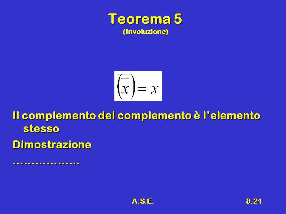 A.S.E.8.21 Teorema 5 (Involuzione) Il complemento del complemento è lelemento stesso Dimostrazione………………