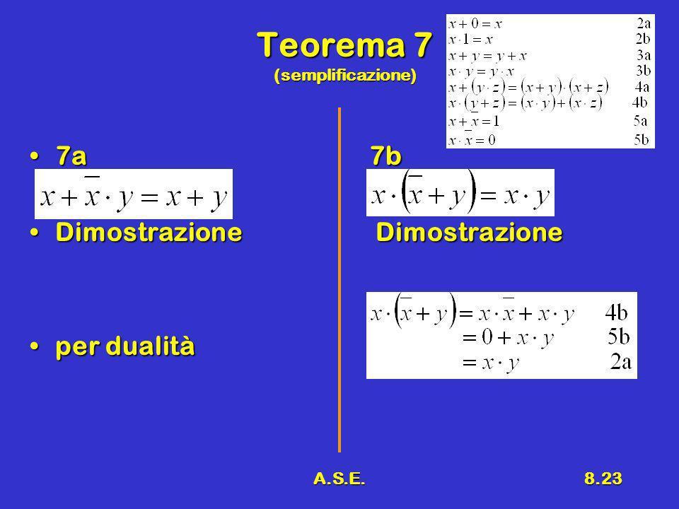 A.S.E.8.23 Teorema 7 (semplificazione) 7a7b7a7b Dimostrazione DimostrazioneDimostrazione Dimostrazione per dualitàper dualità