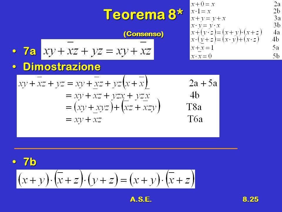 A.S.E.8.25 Teorema 8* (Consenso) 7a7a DimostrazioneDimostrazione 7b7b