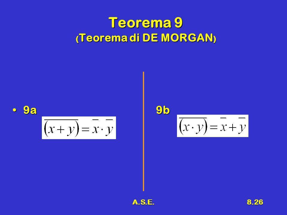A.S.E.8.26 Teorema 9 ( Teorema di DE MORGAN ) 9a9b9a9b