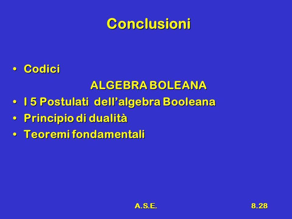 A.S.E.8.28 Conclusioni CodiciCodici ALGEBRA BOLEANA I 5 Postulati dellalgebra BooleanaI 5 Postulati dellalgebra Booleana Principio di dualitàPrincipio di dualità Teoremi fondamentaliTeoremi fondamentali