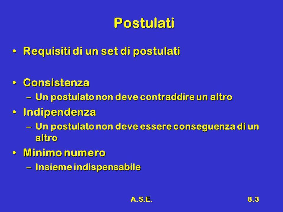 A.S.E.8.3 Postulati Requisiti di un set di postulatiRequisiti di un set di postulati ConsistenzaConsistenza –Un postulato non deve contraddire un altro IndipendenzaIndipendenza –Un postulato non deve essere conseguenza di un altro Minimo numeroMinimo numero –Insieme indispensabile