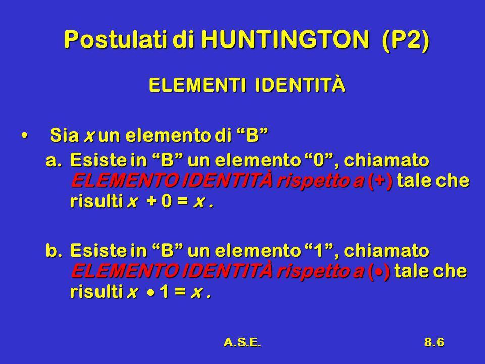 A.S.E.8.6 Postulati di HUNTINGTON (P2) ELEMENTI IDENTITÀ Sia x un elemento di BSia x un elemento di B a.Esiste in B un elemento 0, chiamato ELEMENTO IDENTITÀ rispetto a (+) tale che risulti x + 0 = x.