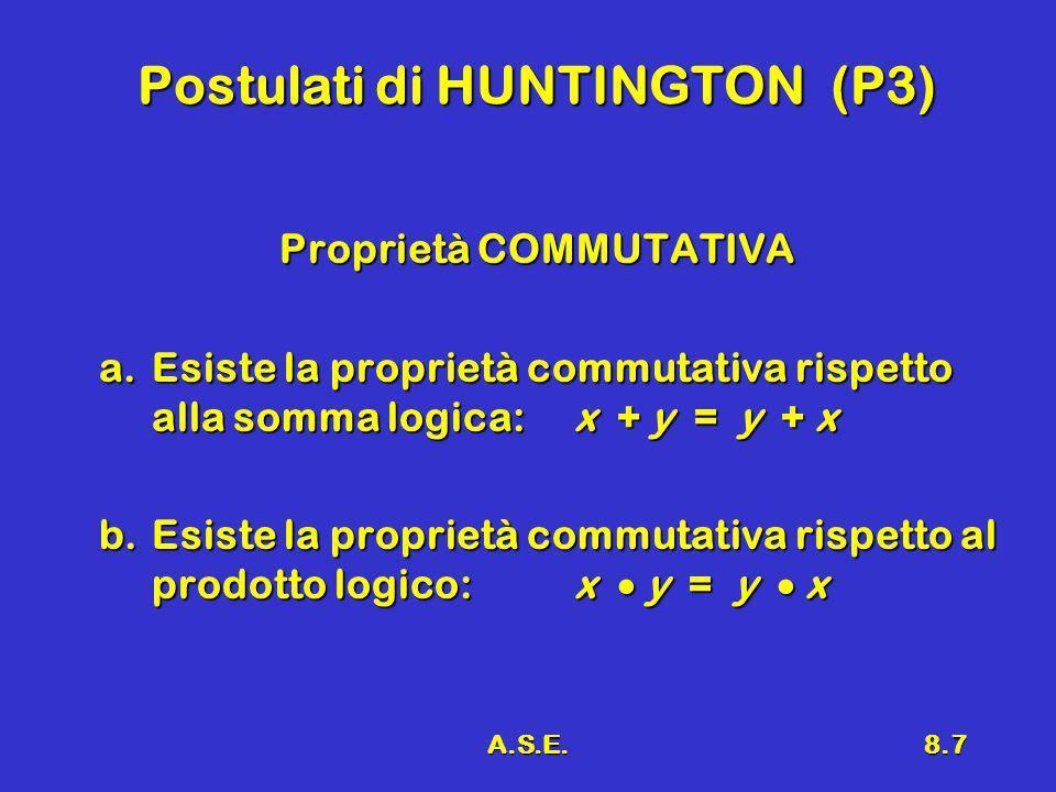 A.S.E.8.7 Postulati di HUNTINGTON (P3) Proprietà COMMUTATIVA a.Esiste la proprietà commutativa rispetto alla somma logica: x + y = y + x b.Esiste la proprietà commutativa rispetto al prodotto logico: x y = y x