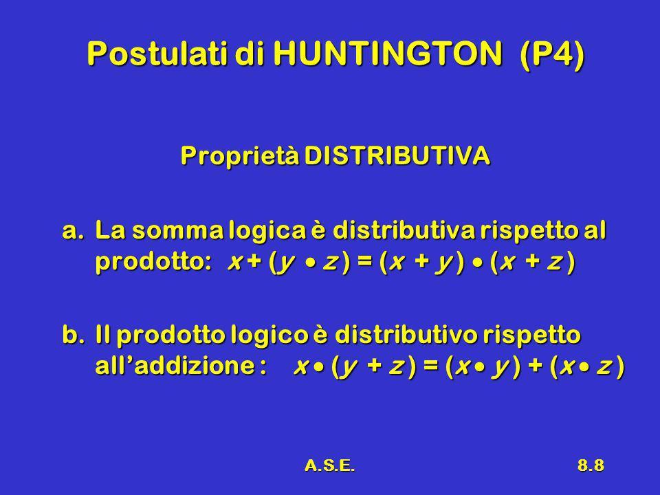 A.S.E.8.8 Postulati di HUNTINGTON (P4) Proprietà DISTRIBUTIVA a.La somma logica è distributiva rispetto al prodotto:x + (y z ) = (x + y ) (x + z ) b.Il prodotto logico è distributivo rispetto alladdizione :x (y + z ) = (x y ) + (x z )