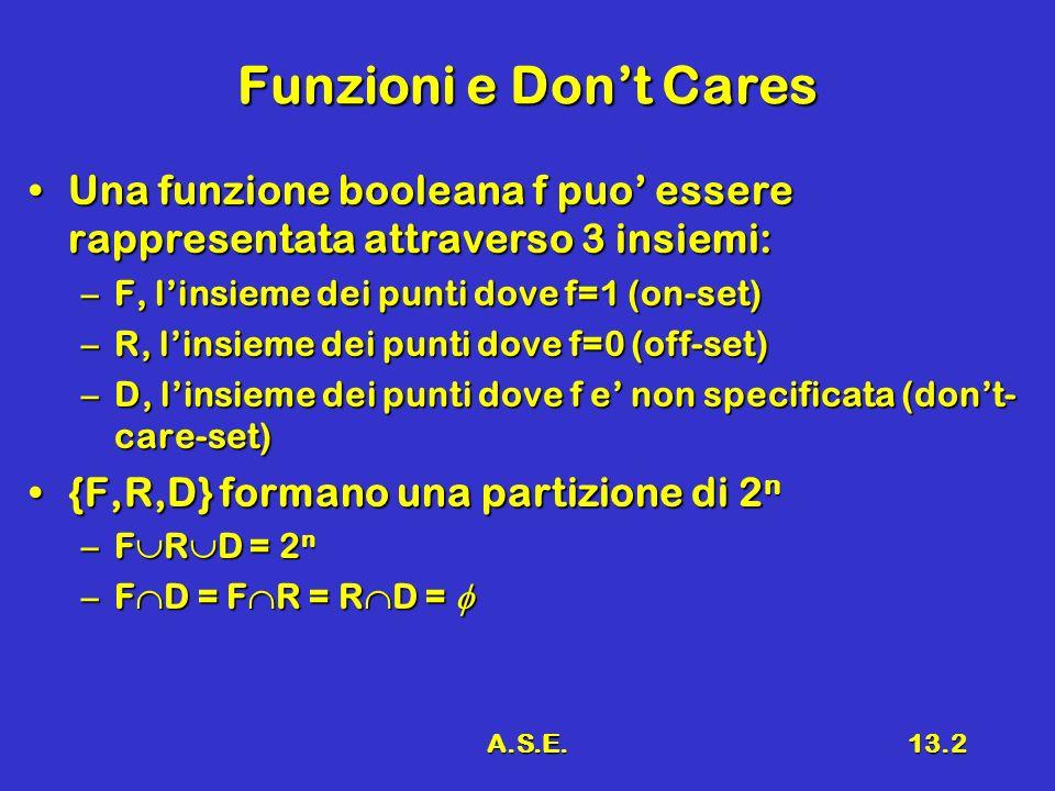 A.S.E.13.2 Funzioni e Dont Cares Una funzione booleana f puo essere rappresentata attraverso 3 insiemi:Una funzione booleana f puo essere rappresentata attraverso 3 insiemi: –F, linsieme dei punti dove f=1 (on-set) –R, linsieme dei punti dove f=0 (off-set) –D, linsieme dei punti dove f e non specificata (dont- care-set) {F,R,D} formano una partizione di 2 n{F,R,D} formano una partizione di 2 n –F R D = 2 n –F D = F R = R D = –F D = F R = R D =
