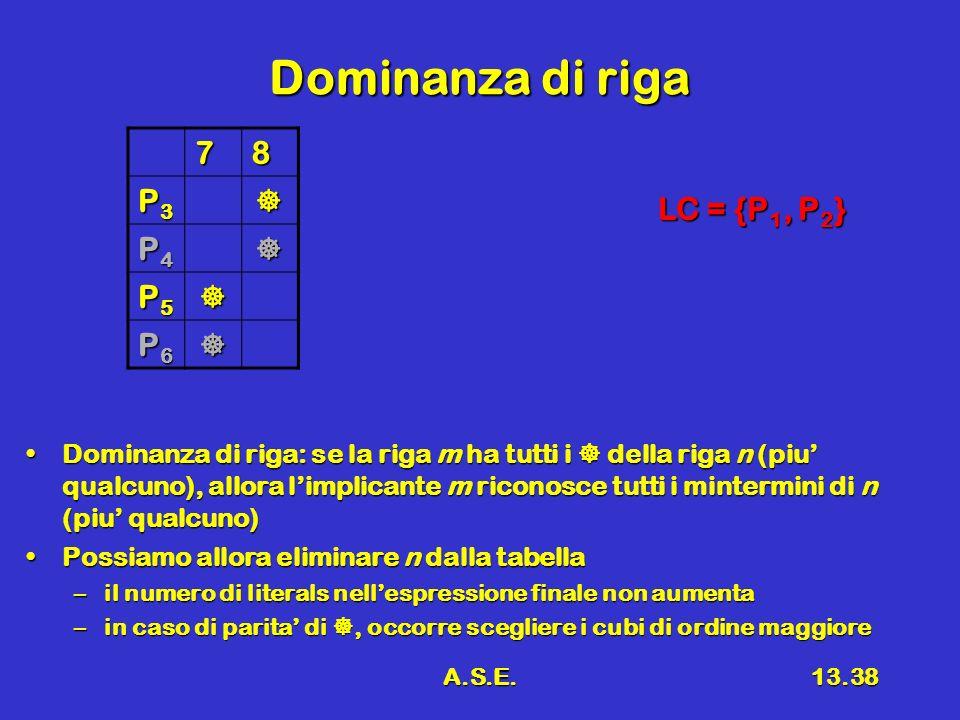 A.S.E.13.38 Dominanza di riga 78 P3P3P3P3 P4P4P4P4 P5P5P5P5 P6P6P6P6 Dominanza di riga: se la riga m ha tutti i della riga n (piu qualcuno), allora limplicante m riconosce tutti i mintermini di n (piu qualcuno)Dominanza di riga: se la riga m ha tutti i della riga n (piu qualcuno), allora limplicante m riconosce tutti i mintermini di n (piu qualcuno) Possiamo allora eliminare n dalla tabellaPossiamo allora eliminare n dalla tabella –il numero di literals nellespressione finale non aumenta –in caso di parita di, occorre scegliere i cubi di ordine maggiore LC = {P 1, P 2 }