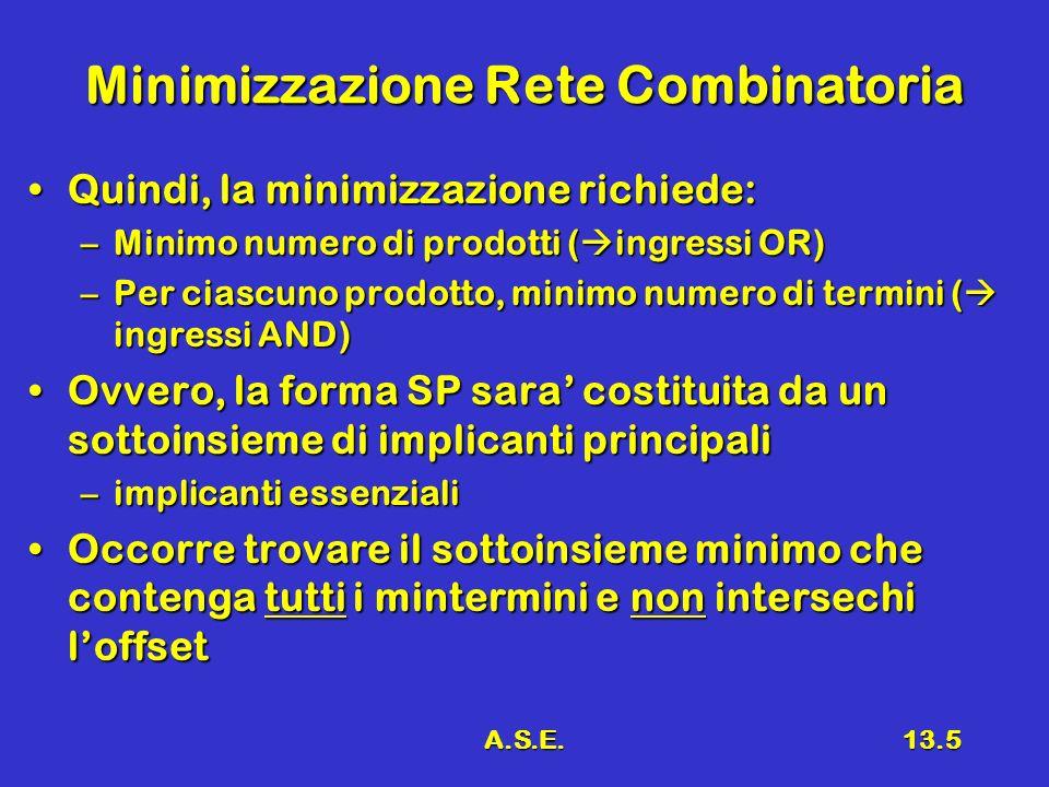 A.S.E.13.5 Minimizzazione Rete Combinatoria Quindi, la minimizzazione richiede:Quindi, la minimizzazione richiede: –Minimo numero di prodotti ( ingressi OR) –Per ciascuno prodotto, minimo numero di termini ( ingressi AND) Ovvero, la forma SP sara costituita da un sottoinsieme di implicanti principaliOvvero, la forma SP sara costituita da un sottoinsieme di implicanti principali –implicanti essenziali Occorre trovare il sottoinsieme minimo che contenga tutti i mintermini e non intersechi loffsetOccorre trovare il sottoinsieme minimo che contenga tutti i mintermini e non intersechi loffset