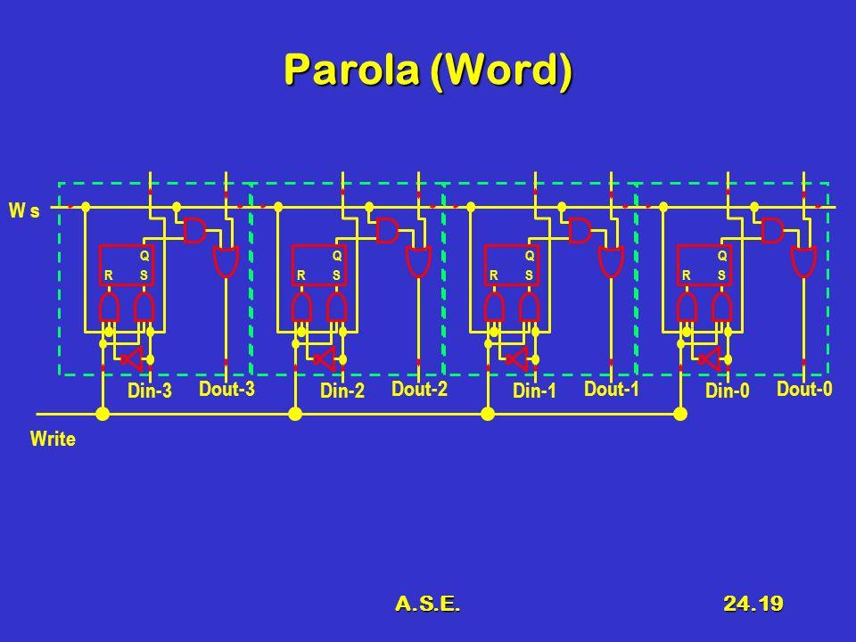 A.S.E.24.19 Parola (Word) Write W s RS Q Din-3 Dout-3 RS Q Din-2 Dout-2 RS Q Din-1 Dout-1 RS Q Din-0 Dout-0