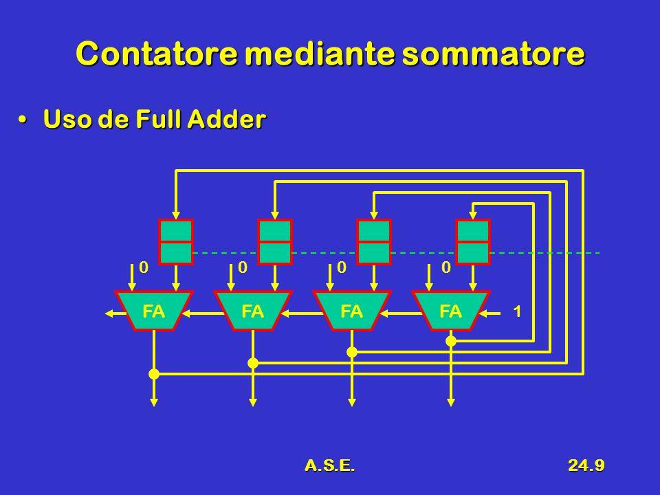 A.S.E.24.9 Contatore mediante sommatore Uso de Full AdderUso de Full Adder FA 0 1 000
