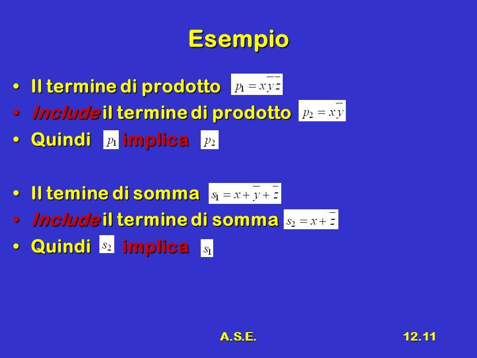 A.S.E.12.11 Esempio Il termine di prodottoIl termine di prodotto Include il termine di prodottoInclude il termine di prodotto Quindi implicaQuindi implica Il temine di sommaIl temine di somma Include il termine di sommaInclude il termine di somma Quindi implicaQuindi implica