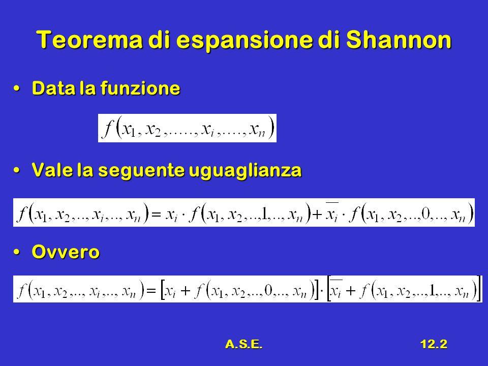 A.S.E.12.2 Teorema di espansione di Shannon Data la funzioneData la funzione Vale la seguente uguaglianzaVale la seguente uguaglianza OvveroOvvero