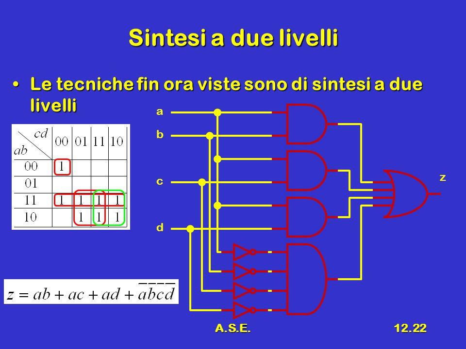 A.S.E.12.22 Sintesi a due livelli Le tecniche fin ora viste sono di sintesi a due livelliLe tecniche fin ora viste sono di sintesi a due livelli a z d c b