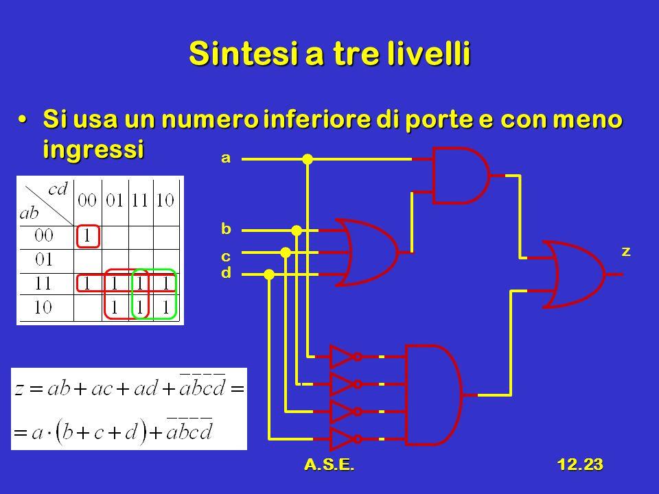 A.S.E.12.23 Sintesi a tre livelli Si usa un numero inferiore di porte e con meno ingressiSi usa un numero inferiore di porte e con meno ingressi a z d c b