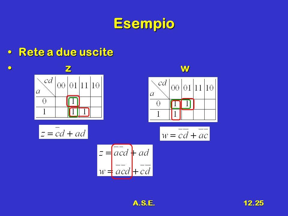 A.S.E.12.25 Esempio Rete a due usciteRete a due uscite zw zw