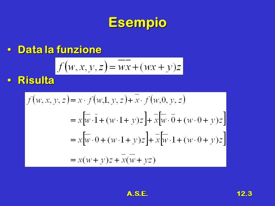 A.S.E.12.14 Sintesi ottima È necessario definire una funzione COSTO da minimizzareÈ necessario definire una funzione COSTO da minimizzare Definiti letterali le variabili dirette o complementate presenti in una funzioneDefiniti letterali le variabili dirette o complementate presenti in una funzione Date due forme diverse della stessa funzioneDate due forme diverse della stessa funzione La forma A ha un costo minore della funzione B se A contiene meno letterali.La forma A ha un costo minore della funzione B se A contiene meno letterali.