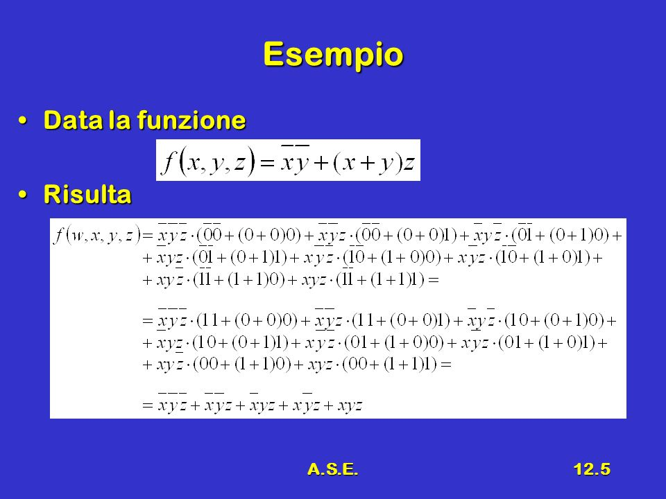 A.S.E.12.6 Implicanti Date due funzioni f 1 e f 2 di n variabiliDate due funzioni f 1 e f 2 di n variabili f 1 implica f 2 se non cè un assegnazione di valori alle n variabili tale che risulti f 1 =1 e f 2 =0 f 1 implica f 2 se non cè un assegnazione di valori alle n variabili tale che risulti f 1 =1 e f 2 =0 Per funzioni booleane completamente definitePer funzioni booleane completamente definite Se f 1 vale 1 anche f 2 vale 1Se f 1 vale 1 anche f 2 vale 1 –(Il fatto che f 1 vale 1 implica che anche f 2 vale 1) Ovvero Se f 2 vale 0 anche f 1 vale 0Ovvero Se f 2 vale 0 anche f 1 vale 0