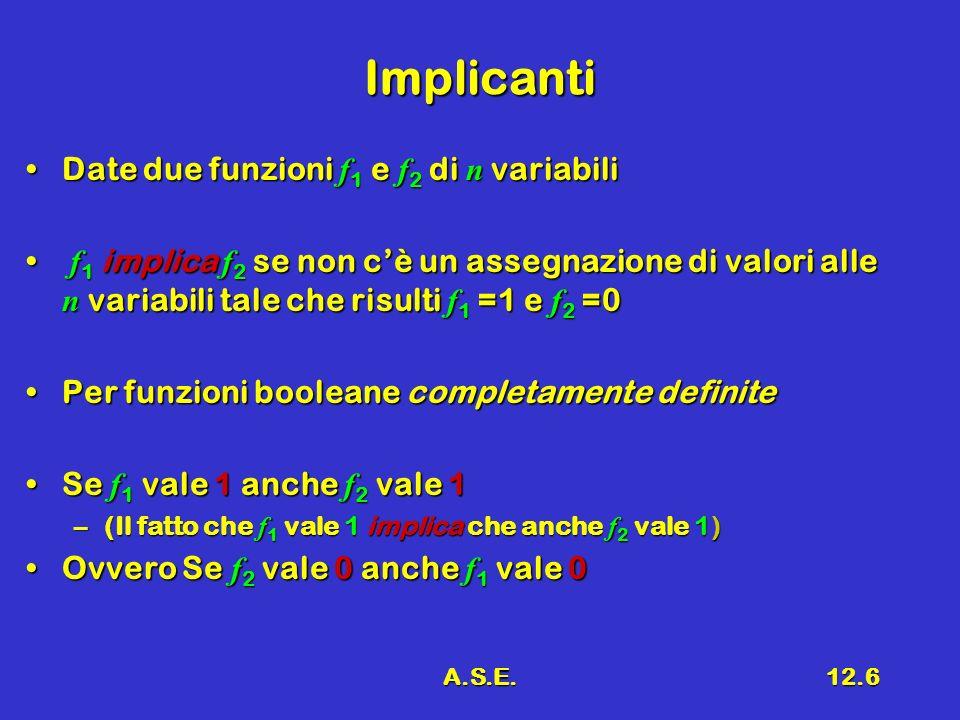 A.S.E.12.17 Esempio di minimizzazione Data la funzione precedentemente vista:Data la funzione precedentemente vista: abcz 0001 0010 0101 0110 1001 1011 1101 1110 Si ha:00011110011 1111 a b, c