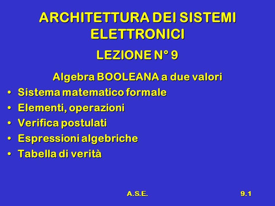 A.S.E.9.1 ARCHITETTURA DEI SISTEMI ELETTRONICI LEZIONE N° 9 Algebra BOOLEANA a due valori Sistema matematico formaleSistema matematico formale Elementi, operazioniElementi, operazioni Verifica postulatiVerifica postulati Espressioni algebricheEspressioni algebriche Tabella di veritàTabella di verità