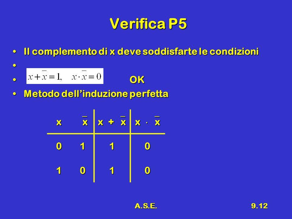 A.S.E.9.12 Verifica P5 Il complemento di x deve soddisfarte le condizioniIl complemento di x deve soddisfarte le condizioni OKOK Metodo dellinduzione perfettaMetodo dellinduzione perfettax x x + x x x 0110 1010
