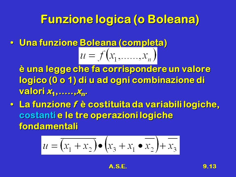 A.S.E.9.13 Funzione logica (o Boleana) Una funzione Boleana (completa)Una funzione Boleana (completa) è una legge che fa corrispondere un valore logico (0 o 1) di u ad ogni combinazione di valori x 1,…..,x n.