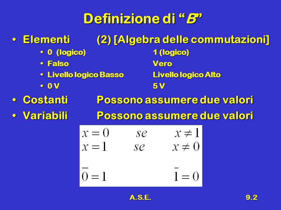 A.S.E.9.2 Definizione di B Elementi (2) [Algebra delle commutazioni]Elementi (2) [Algebra delle commutazioni] 0 (logico)1 (logico)0 (logico)1 (logico) FalsoVeroFalsoVero Livello logico BassoLivello logico AltoLivello logico BassoLivello logico Alto 0 V5 V0 V5 V Costanti Possono assumere due valoriCostanti Possono assumere due valori VariabiliPossono assumere due valoriVariabiliPossono assumere due valori