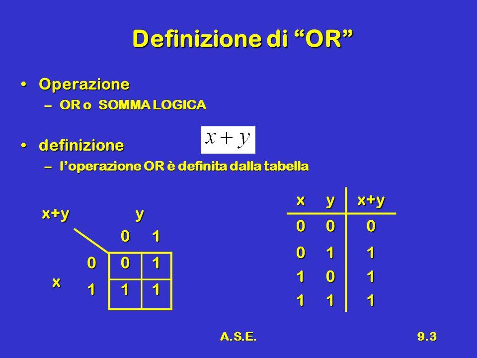 A.S.E.9.3 Definizione di OR OperazioneOperazione –OR o SOMMA LOGICA definizionedefinizione –loperazione OR è definita dalla tabella x+y y01 x 001 111 xyx+y000 011 101 111
