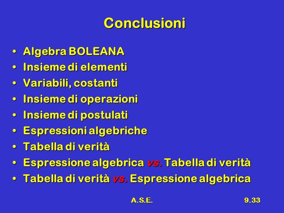 A.S.E.9.33 Conclusioni Algebra BOLEANAAlgebra BOLEANA Insieme di elementiInsieme di elementi Variabili, costantiVariabili, costanti Insieme di operazioniInsieme di operazioni Insieme di postulatiInsieme di postulati Espressioni algebricheEspressioni algebriche Tabella di veritàTabella di verità Espressione algebrica vs.