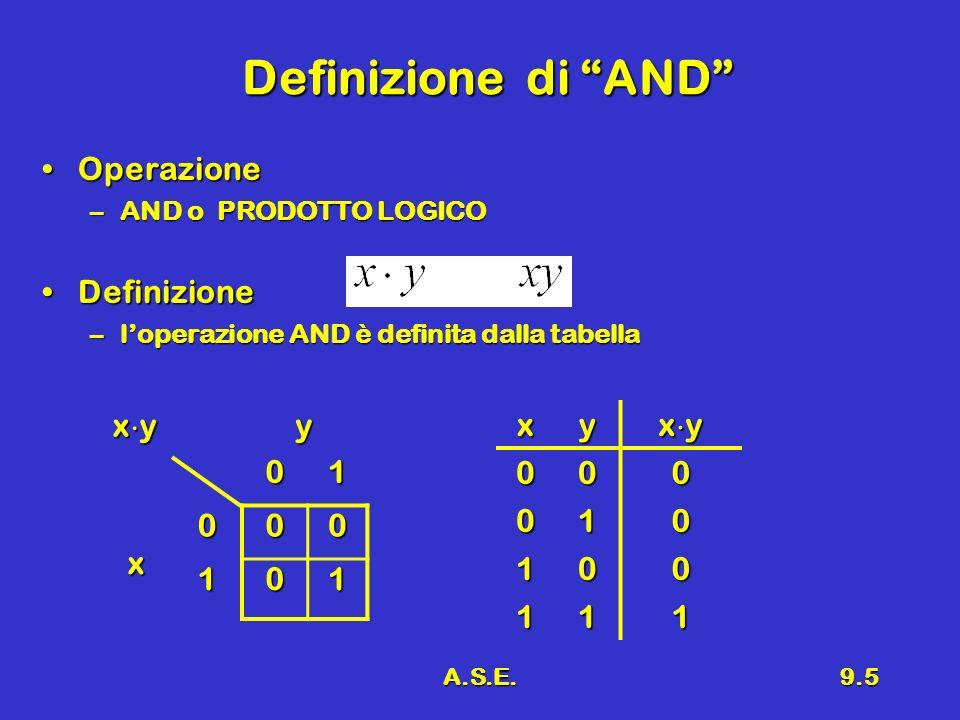 A.S.E.9.5 Definizione di AND OperazioneOperazione –AND o PRODOTTO LOGICO DefinizioneDefinizione –loperazione AND è definita dalla tabella xy x y 000 010 100 111 y01 x000 101
