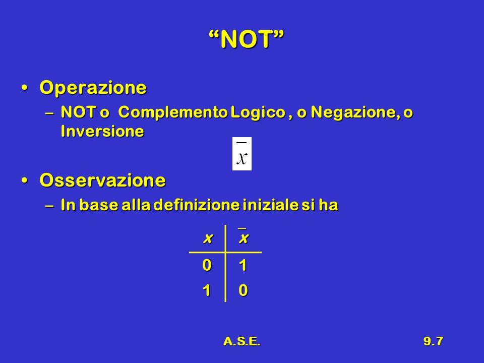 A.S.E.9.7 NOT OperazioneOperazione –NOT o Complemento Logico, o Negazione, o Inversione OsservazioneOsservazione –In base alla definizione iniziale si ha x x01 10