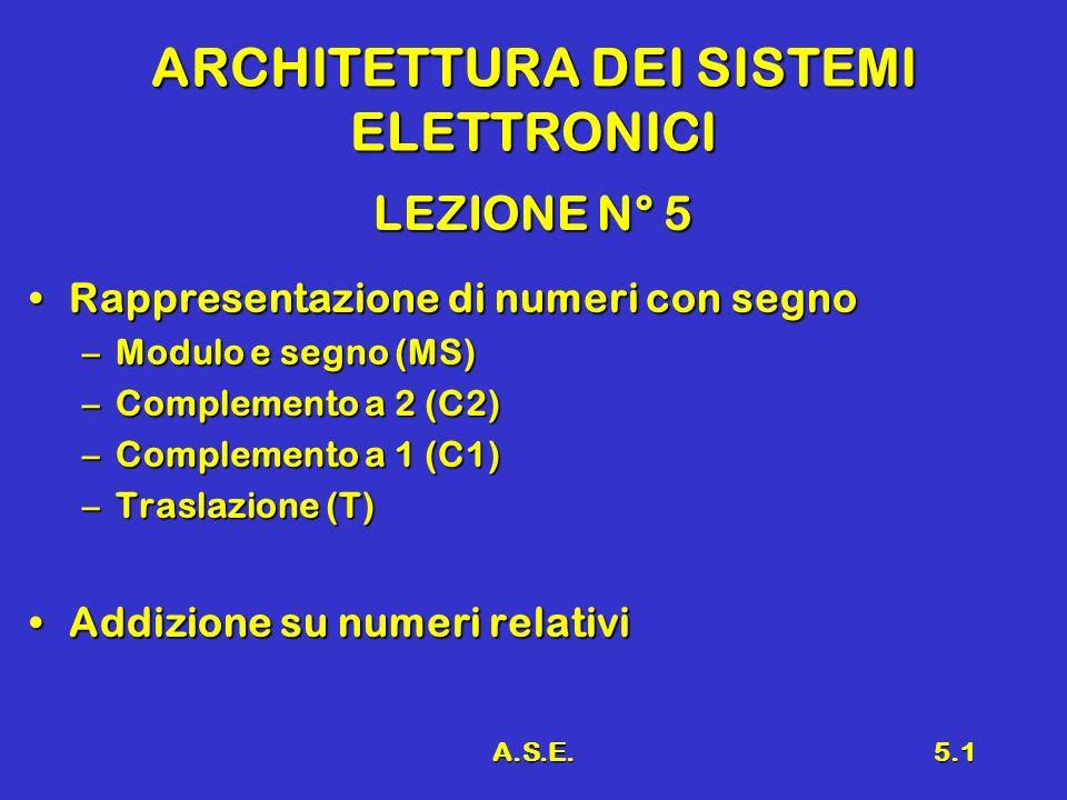 A.S.E.5.22 Complemento a 1 (2) Se si dispone di n bitSe si dispone di n bit Il corrispondente in base 10 èIl corrispondente in base 10 è Il renge dei numeri risultaIl renge dei numeri risulta Esempio n = 4Esempio n = 4