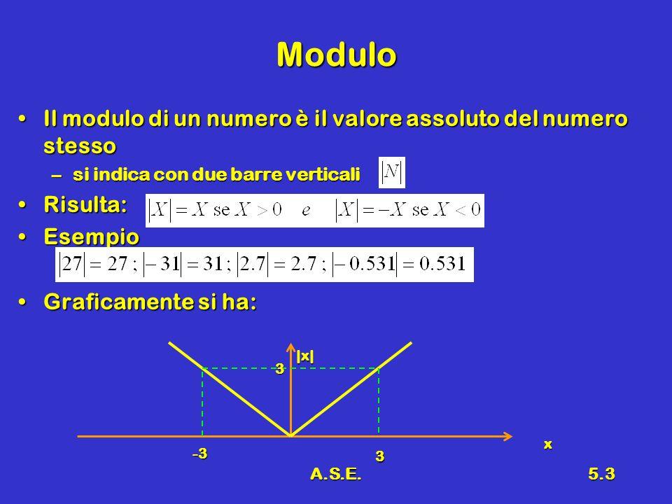 A.S.E.5.4 Modulo e segno (1) Operando in base B e disponendo di N cifreOperando in base B e disponendo di N cifre Si può numerare B N oggetti distinti [ 0 ÷ (B N -1)]Si può numerare B N oggetti distinti [ 0 ÷ (B N -1)] Dovendo numerare sia oggetti positivi, che negativi, si sceglie di centrare lintervalloDovendo numerare sia oggetti positivi, che negativi, si sceglie di centrare lintervallo