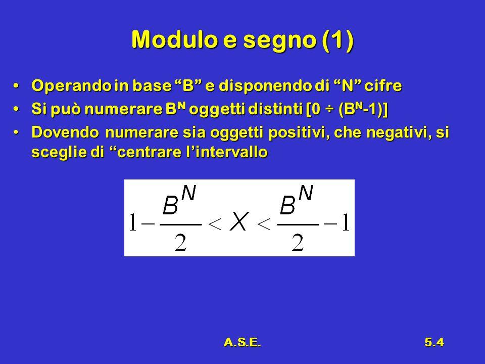 A.S.E.5.5 Modulo e segno (2) AssumendoAssumendo –B > base in cui si opera –N > Digit (cifre) a disposizione (lunghezza della parola) –X > numero di cui si vuole eseguire la conversione –X MS > rappresentazione di X in M.S.