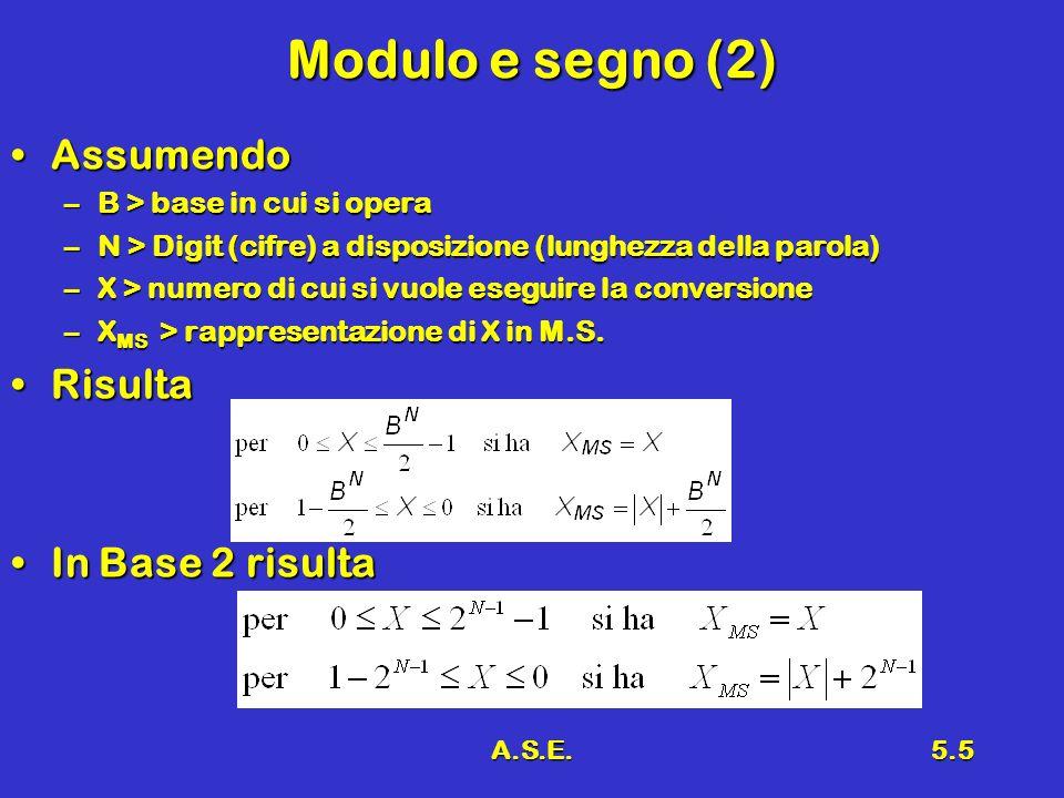 A.S.E.5.26 Trasformazione da numeri positivi a numeri negativi e viceversa Per la rappresentazione in modulo e segnoPer la rappresentazione in modulo e segno Basta cambiare il bit di segnoBasta cambiare il bit di segno Per la rappresentazione in complemento a 1Per la rappresentazione in complemento a 1 Si complementano tutti bitSi complementano tutti bit Per la rappresentazione in complemento a 2Per la rappresentazione in complemento a 2 Si complementano tutti bit e si somma 1Si complementano tutti bit e si somma 1 Per la rappresentazione in tralazionePer la rappresentazione in tralazione Si somma sempre 2 n-1Si somma sempre 2 n-1