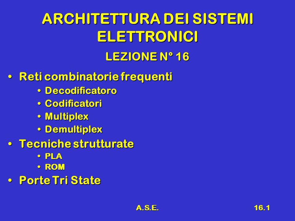 A.S.E.16.1 ARCHITETTURA DEI SISTEMI ELETTRONICI LEZIONE N° 16 Reti combinatorie frequentiReti combinatorie frequenti DecodificatoroDecodificatoro CodificatoriCodificatori MultiplexMultiplex DemultiplexDemultiplex Tecniche strutturateTecniche strutturate PLAPLA ROMROM Porte Tri StatePorte Tri State