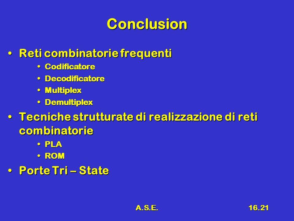 A.S.E.16.21 Conclusion Reti combinatorie frequentiReti combinatorie frequenti CodificatoreCodificatore DecodificatoreDecodificatore MultiplexMultiplex DemultiplexDemultiplex Tecniche strutturate di realizzazione di reti combinatorieTecniche strutturate di realizzazione di reti combinatorie PLAPLA ROMROM Porte Tri – StatePorte Tri – State