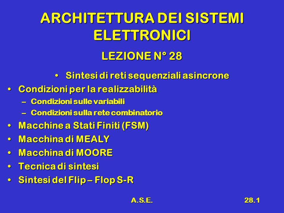 A.S.E.28.1 ARCHITETTURA DEI SISTEMI ELETTRONICI LEZIONE N° 28 Sintesi di reti sequenziali asincroneSintesi di reti sequenziali asincrone Condizioni pe
