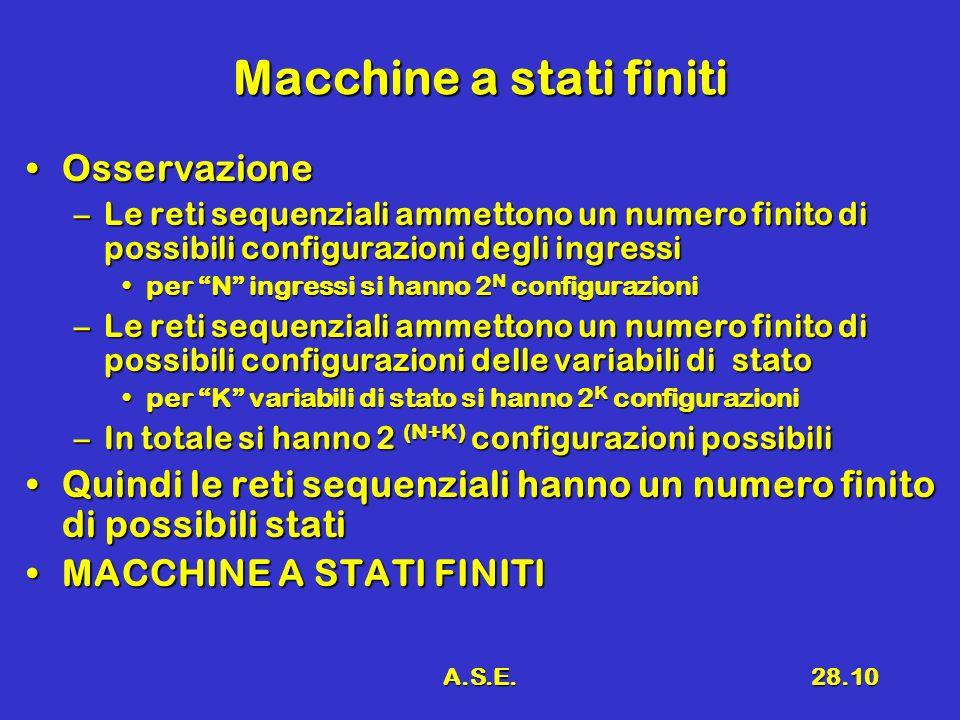 A.S.E.28.10 Macchine a stati finiti OsservazioneOsservazione –Le reti sequenziali ammettono un numero finito di possibili configurazioni degli ingress
