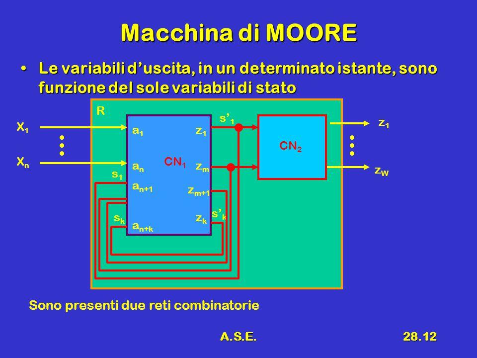 A.S.E.28.12 Macchina di MOORE Le variabili duscita, in un determinato istante, sono funzione del sole variabili di statoLe variabili duscita, in un de