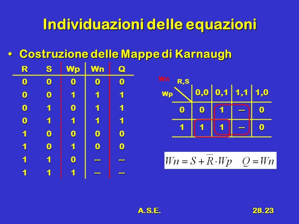 A.S.E.28.23 Individuazioni delle equazioni Costruzione delle Mappe di KarnaughCostruzione delle Mappe di Karnaugh 0,00,11,11,0 001--0 111--0 R,S WpRSW