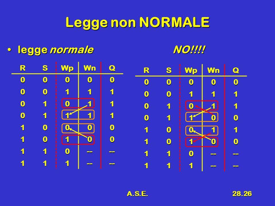A.S.E.28.26 Legge non NORMALE legge normaleNO!!!!legge normaleNO!!!! RSWpWnQ 00000 00111 01011 01111 10000 10100 110---- 111---- RSWpWnQ00000 00111 01